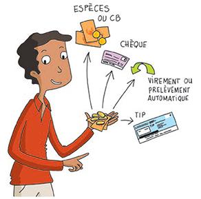Votre loyer les diff rents moyens de payer votre loyer terres de loire ha - Report de paiement de 3 mois par cb ...